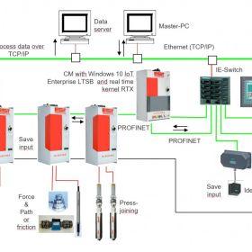 Wkrętarki automatyczne z przetwornikami EC, Moduły łączące, MIS, Kompletne linie produkcyjne